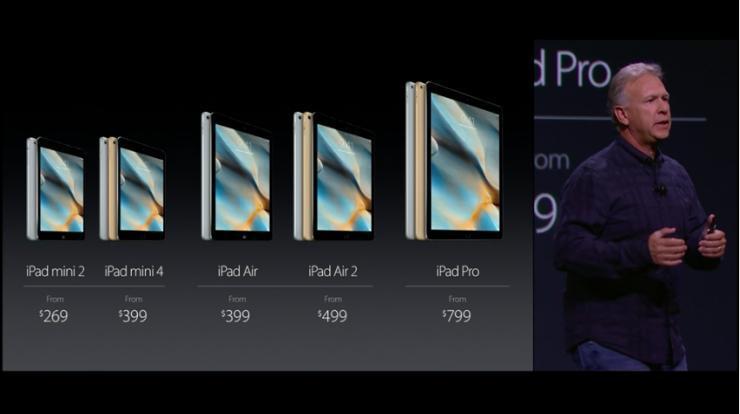 一分钟浏览苹果发布会:iPad Pro抢尽风头,完成大屏布局8