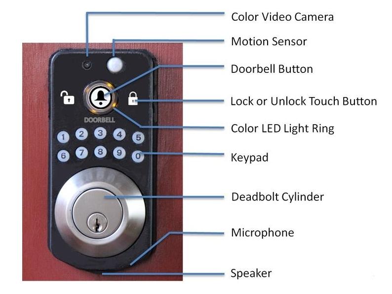 BLUEGUARD-E智能锁,门锁和手机自动组成cp5