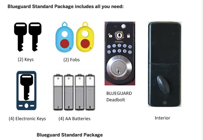 BLUEGUARD-E智能锁,门锁和手机自动组成cp6