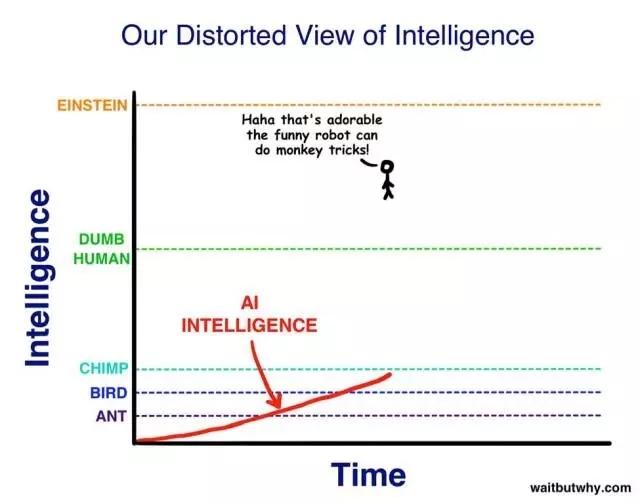 深度学习驱动智能搜索引擎,RankBrain革了SEO的命