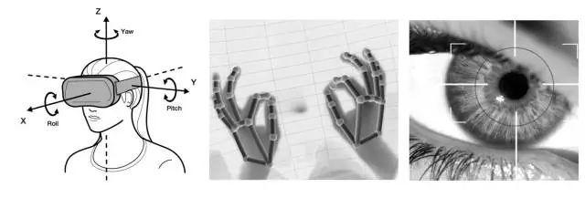 如何建造一个虚拟帝国?感官世界与人机交互需完美配合