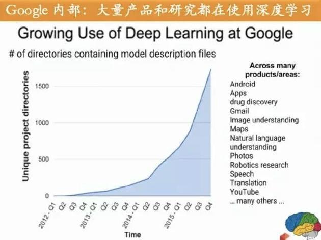 李开复万字长文科普人工智能:AI是什么 将带我们去哪儿?