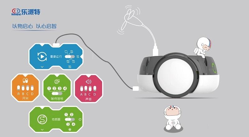 机器人与人工智能界的新动向:专业型孵化加速器时代到来