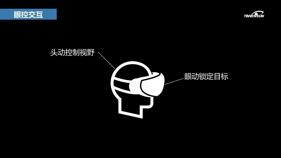 七鑫易维发布全球首款VR眼球追踪模组