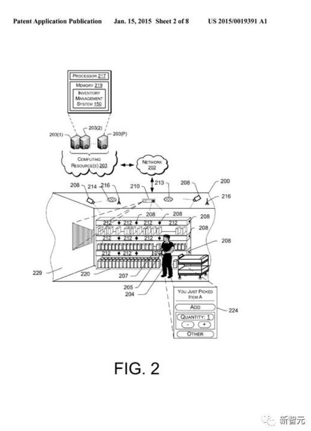 六张图看懂 Amazon Go智能购物,专利文件解密AI 核心技术细节