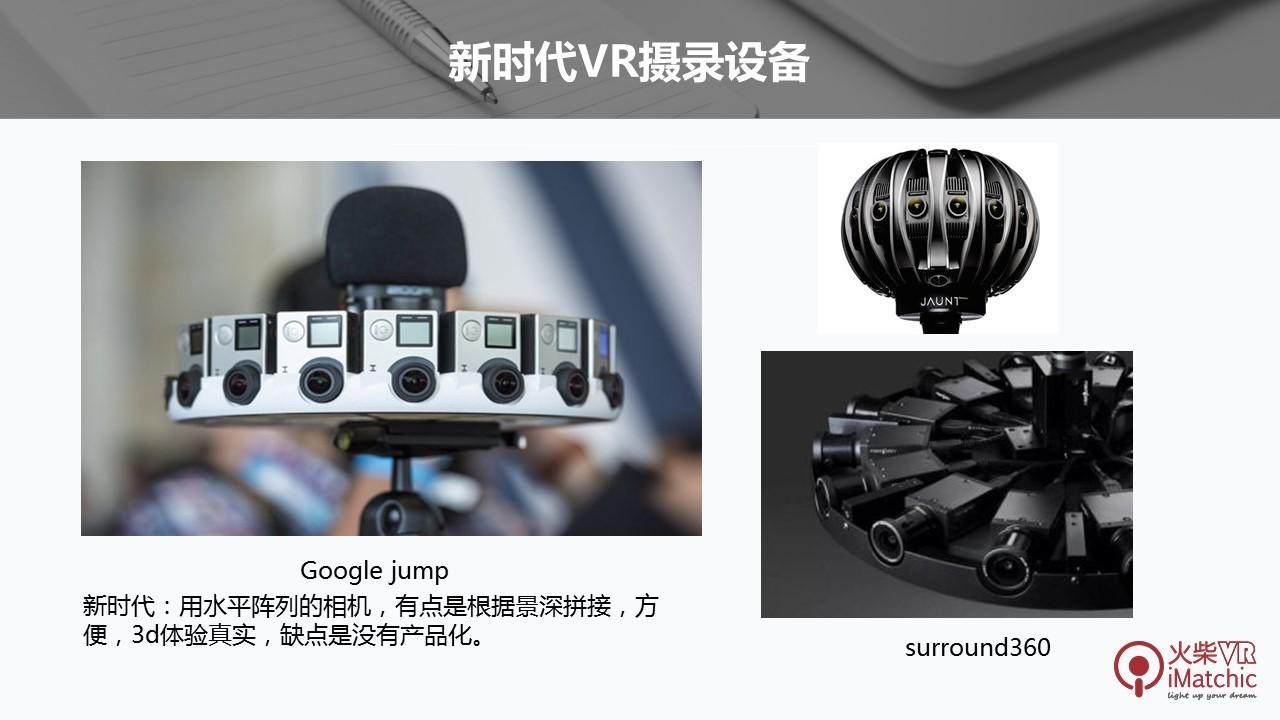 干货分享 VR视频的变现之路:除了影视和游戏,还有房地产