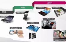 【干货】柔性电池的未来展望