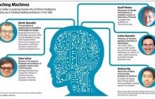 AI巨头实力排名新鲜出炉:DeepMind第一,IBM垫底