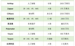 镁客网每周硬科技领域投融资汇总(2.19—2.25)