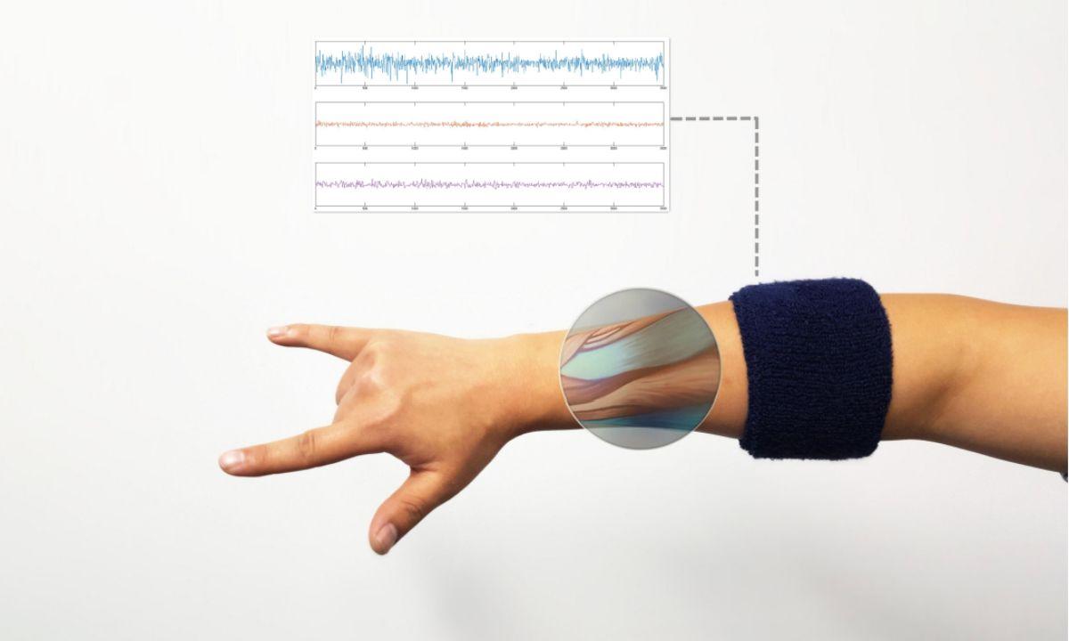手势识别也是香饽饽,报告显示2024年其总产值将达340亿美元