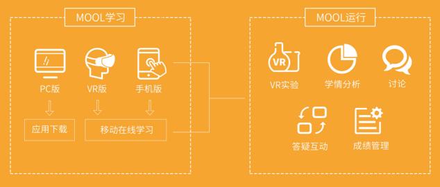 恒点VR蒋法成:VR教育产品的正确打开方式在这里
