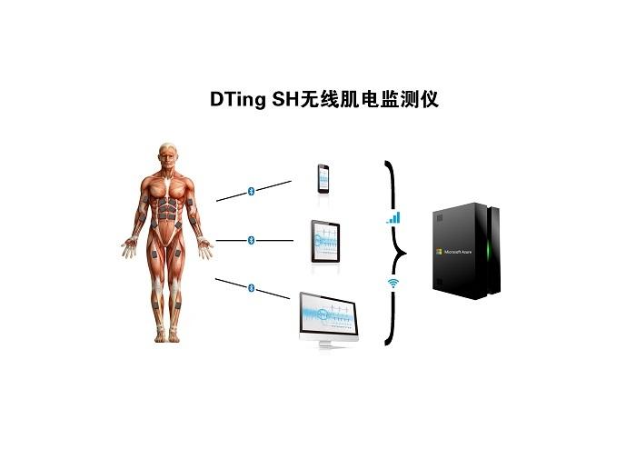 比奇创新李玮琛:用肌电感知人体行为,我们敢做也敢保证做好