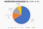 镁客网每周硬科技领域投融资汇总(6.04-6.10)