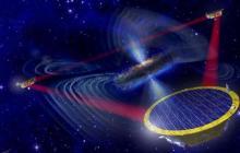 为探测空间引力波,欧洲计划于2034年向太空发射探测器