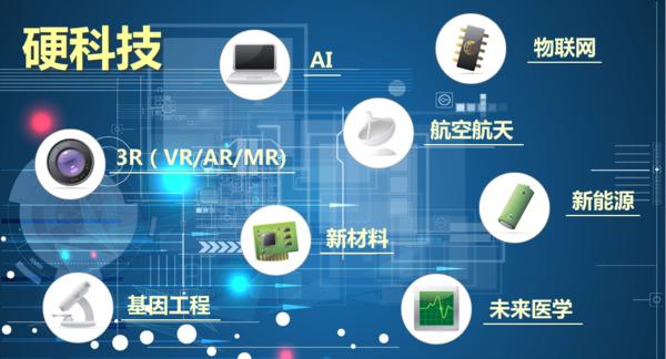 硬科技凭什么产业化?
