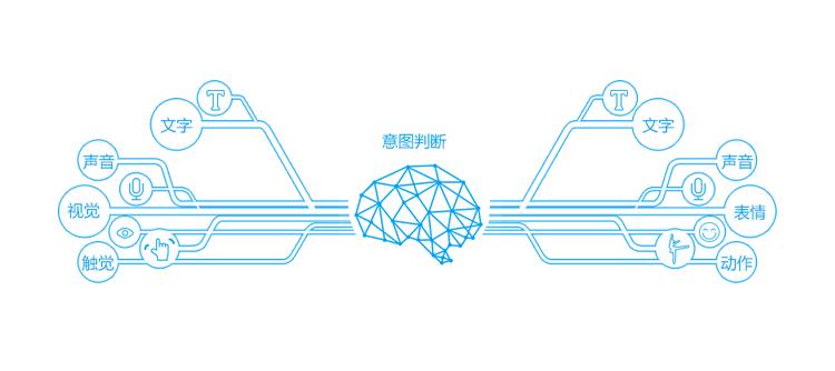 图灵机器人郭家:多数AI玩家还飘在空中,他们需要考虑如何接地