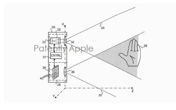 炫酷到没朋友!苹果新专利可允许用户手势控制AR物体