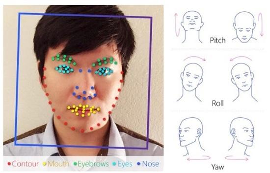 人脸识别可以分辨同性恋?论科技研发和伦理道德之间的矛盾