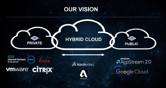 亚马逊AWS联手AMD,共同打造大型图像处理云平台