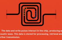 悉尼大学推光子计算机核心技术,未来其运行速度将至少快出20倍