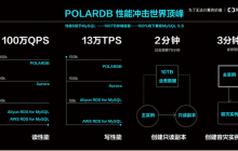 一个顶多个,阿里云发布自研商用关系型数据库POLARDB