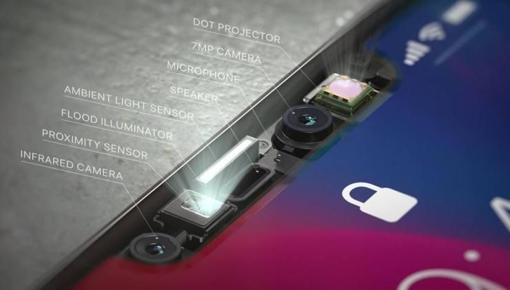 """从深度摄像头说起,国产手机何时能用上iPhone X的""""Face ID""""?"""