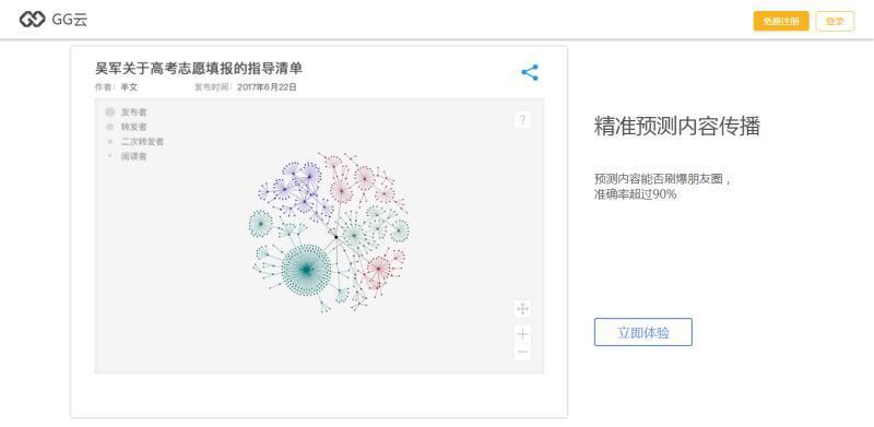 GG云杨路:要想在人工智能和大数据市场存活,技术壁垒的形成是核心