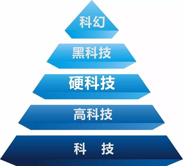 """王永康:西安要打造3大万亿级产业 打响""""硬科技""""品牌"""