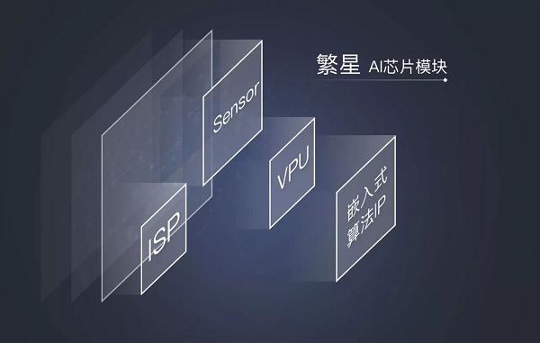阅面携手英特尔重磅发布繁星,计算机视觉迈入AI芯片新纪元!