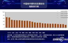 中国硬科技城市发展指数正式发布,西安跻身前十