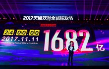 2017天猫双11成交额达1682亿;中国进军太空的速度是美国的五倍