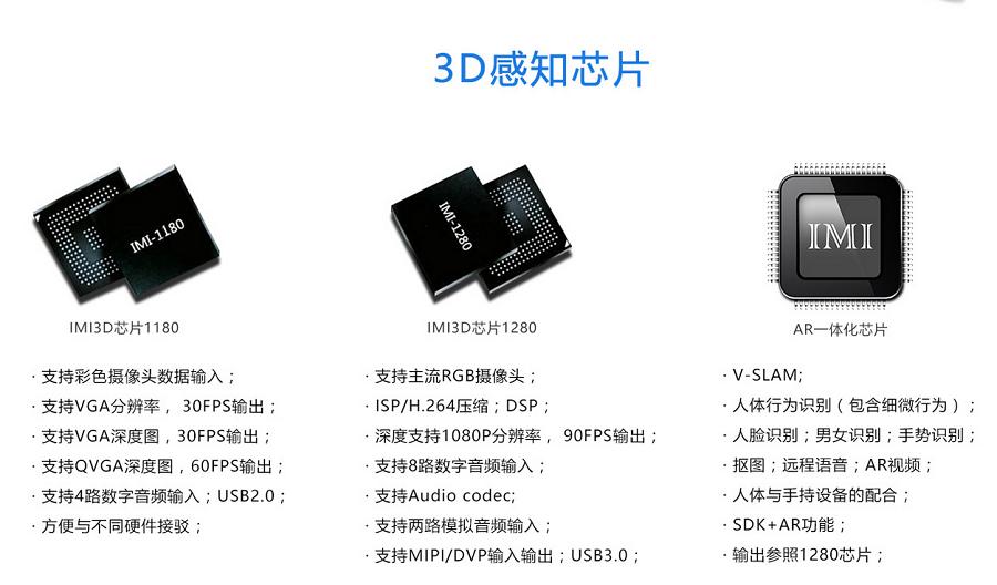 机器视觉市场腥风血雨,华捷艾米要做嵌入式的3D感知芯片