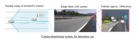 三菱或尝试抛弃后视镜,使用摄像头和AI技术来导航