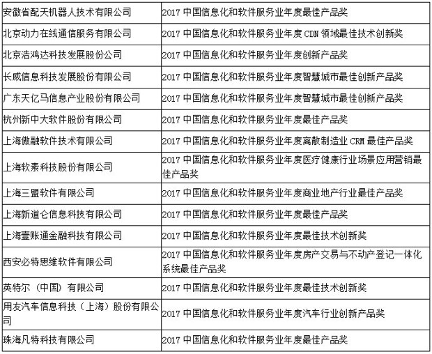 2017中国信息化和软件服务业年度风云榜榜单揭幕