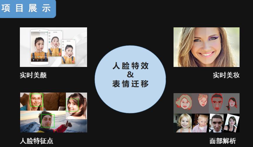 图鸭科技武俊敏:打造从压缩、通信到分析的完整视频解决方案