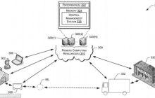 亚马逊新专利曝光,让机器人学会自己开锁并将包裹送入你的家中