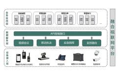 必捷网络王振中:融合视联网平台将从根本上治疗实时通讯行业应用痛点