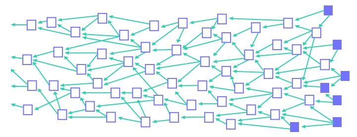 Ambr贾朝:从Ambr开始,一个95后想做的区块链公链革命