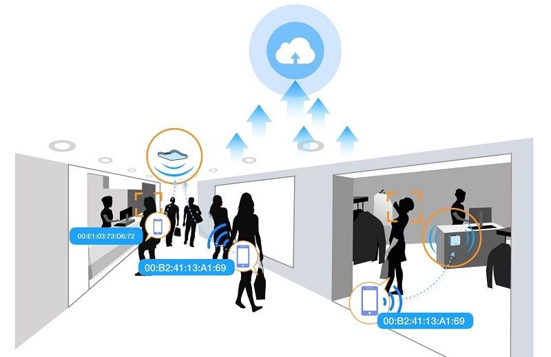 芝麻科技朱智:用线下大数据提高商家运营效率