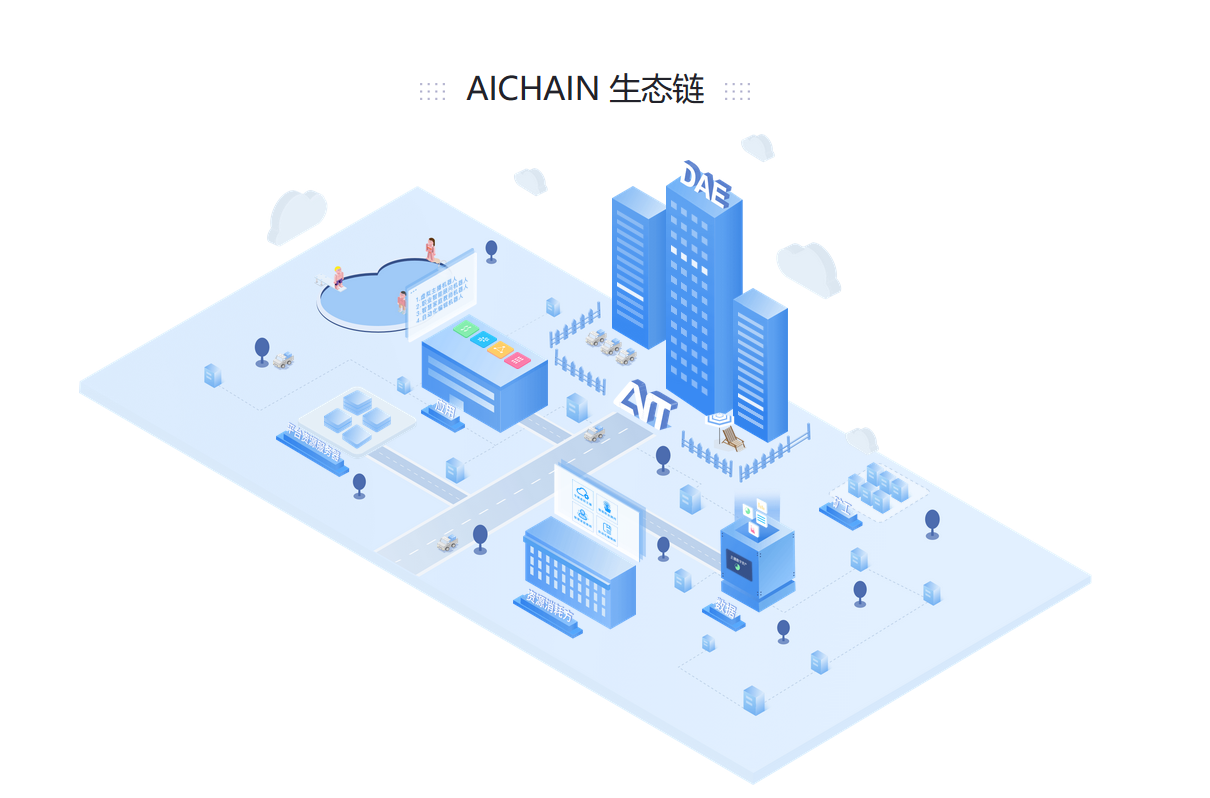 AICHAIN段凯:AI是改造区块链底层的关键技术,让可信数据流通更安全