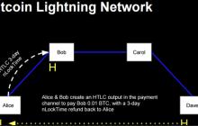 比特币小额支付交易首次应用于糖果机,使用闪电网络提高交易速率