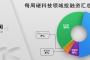 镁客网每周硬科技领域投融资汇总(6.16-6.23),京东获谷歌5.5亿美元战略投资