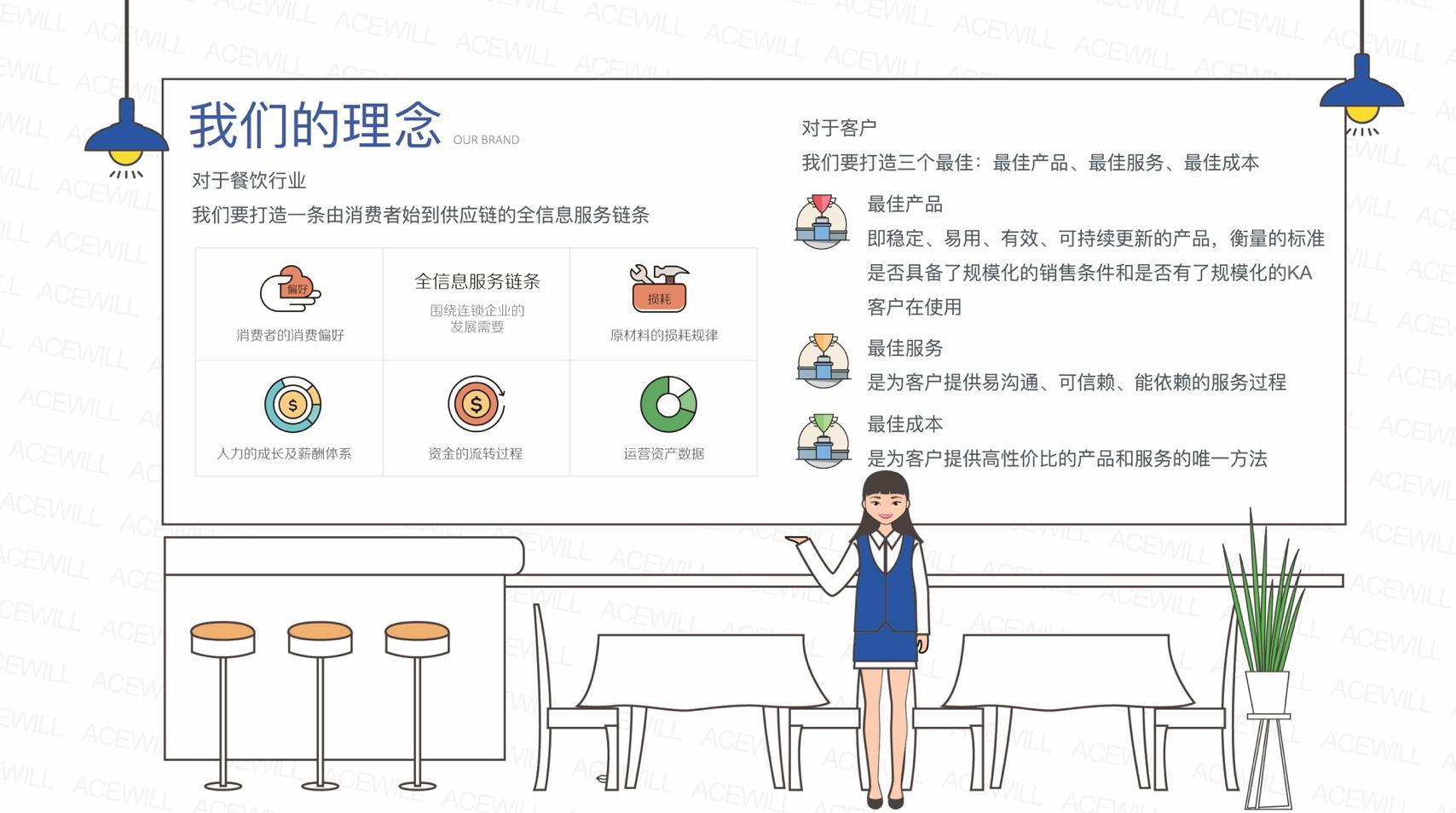 专访|奥琦玮孔令博(四):创建数据通路 做世界百强SaaS软