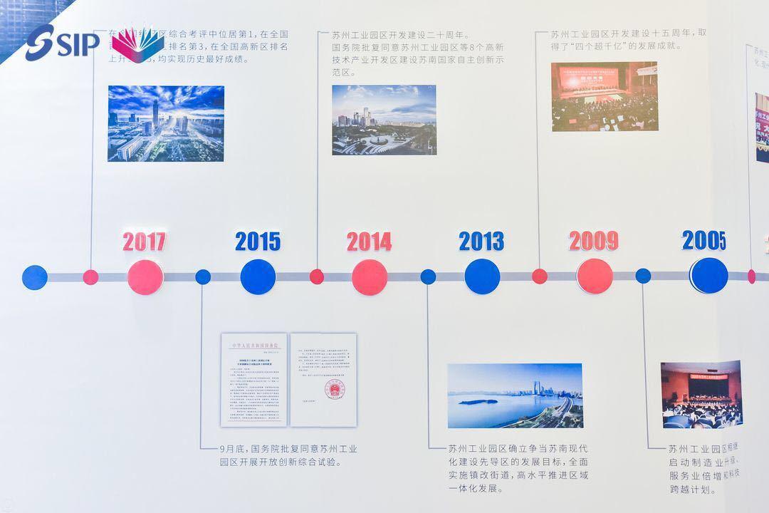 """""""才聚金鸡湖,创业新生态"""",2018苏州国际精英创业周园区分会场开幕式成功举办"""
