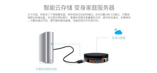 智能路由排行_2020Q1中国智能路由器品牌排行榜TOP15