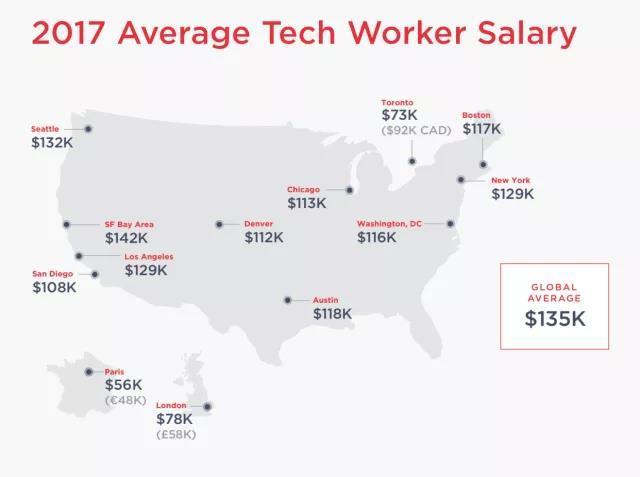 你和硅谷百万年薪的程序员一样,都买不起房-第3张图片-易贝塔