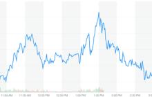 发布会召开苹果股价下跌1.2%;三星Galaxy J6 Plus渲染视频曝光