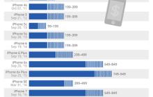 占据手机市场62%利润的苹果为什么这么贵?