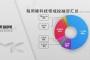 """镁客网每周硬科技领域投融资汇总(9.22-9.29),影谱科技获追加融资加固""""最高纪录""""地位"""