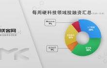 镁客网每周硬科技领域投融资汇总(9.30-10.6),本田以7.5亿美元投资通用自动驾驶部门Cruise